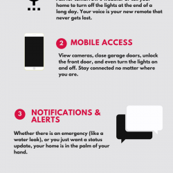 control4 home automation infographic
